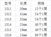 天虹彩色长尾夹 15mm- 50mm   一筒4色