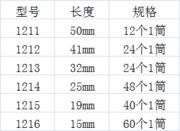 天虹黑色长尾夹  15mm-50mm